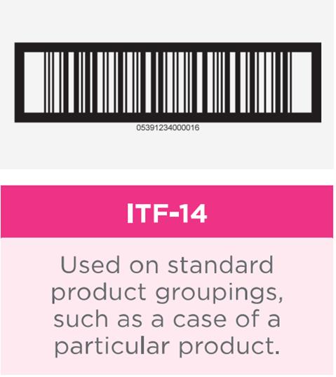 How To Create An Outer Case Barcode Gs1 Ireland