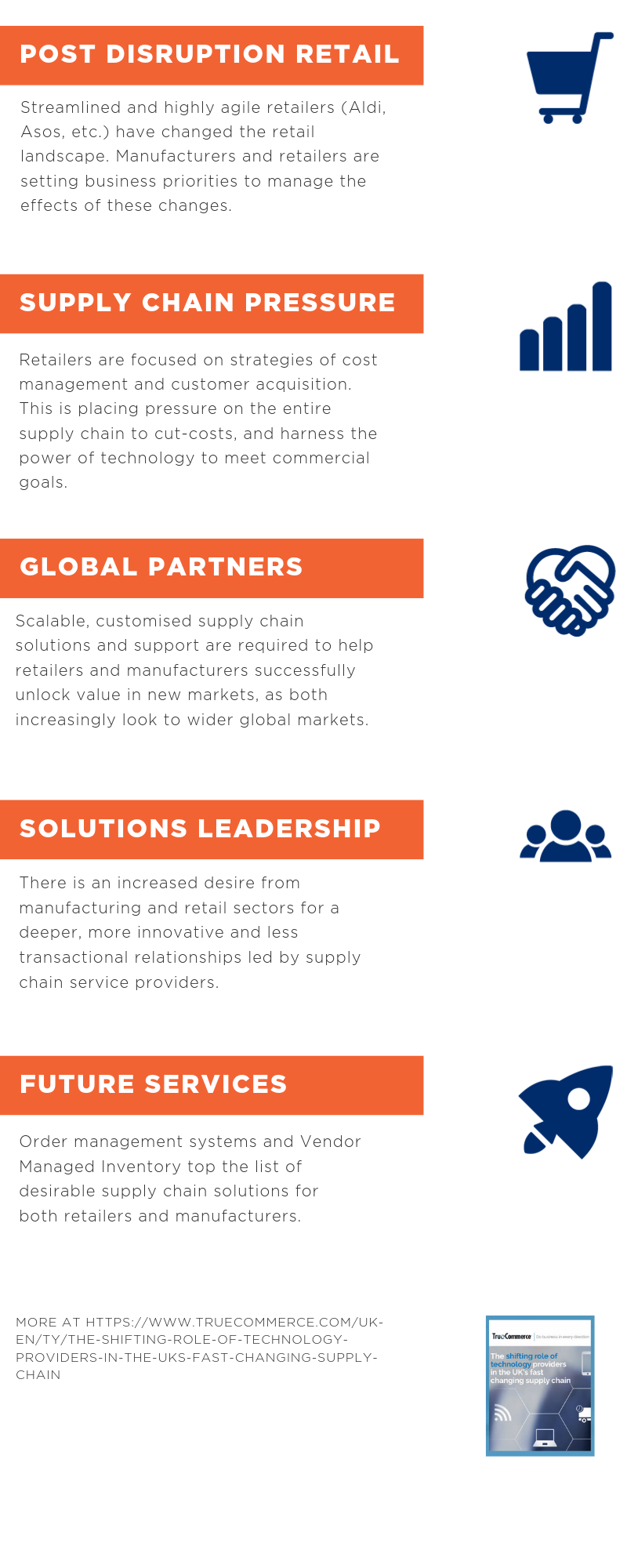 Infographic of TrueCommerce tech provider supply chain report